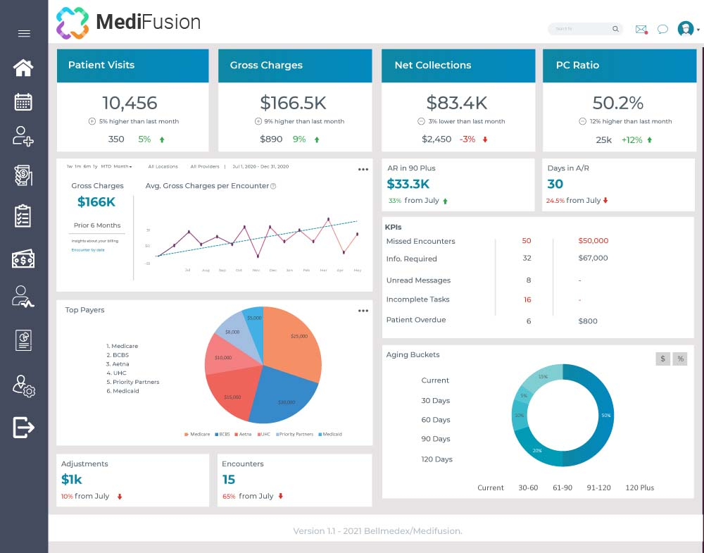 Real Time Business Intelligence